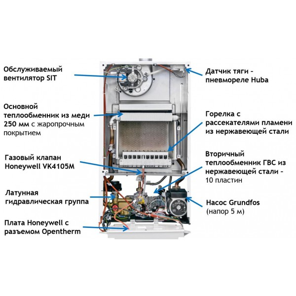 Котел газовый BAXI ECO 280 i