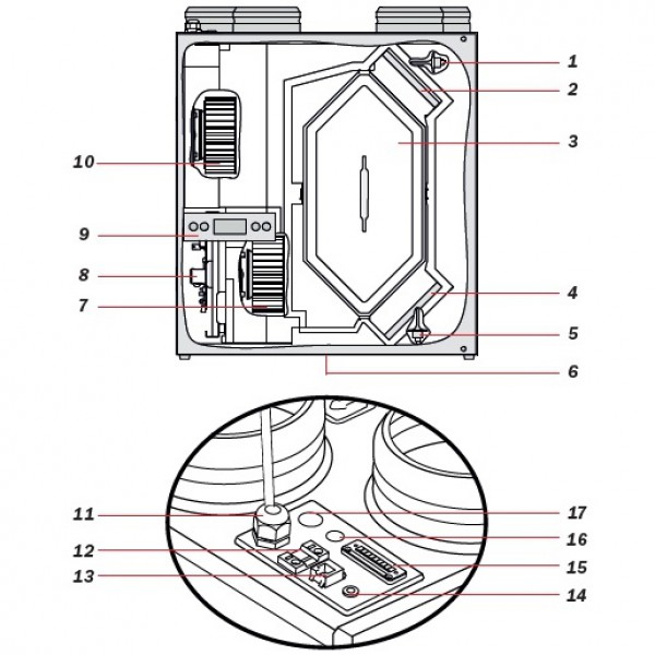Вентиляционная установка Blizzard RE 180 4/0 L