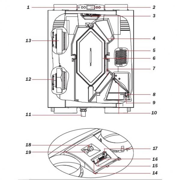 Вентиляционная установка Blizzard RE 450 4/0 R Plus