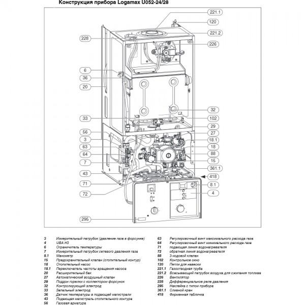 Котел газовый Buderus Logamax U052-28K