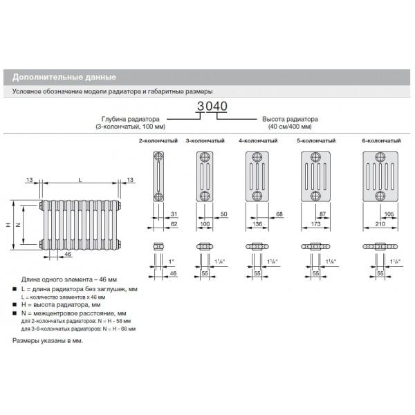 Радиатор стальной Zehnder Charleston 3057 с боковым подлючением x26